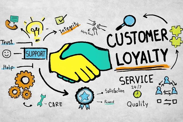công dụng của phần mềm chăm sóc khách hàng