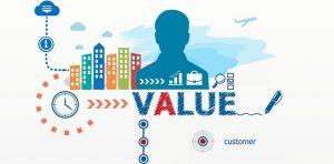 Xác định giá trị mang lại cho khách hàng khi viết content