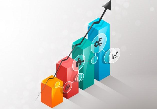 Hoạt động gửi tin nhắn hàng loạt có thể hỗ trợ thúc đẩy doanh số